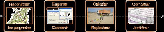 Curso online de Replanteo desde líneas de referencia y trazados lineales con Estación Total y GPS<br />http://itrazo.com/tienda/cursos/item/591-c-02tt-02ie-01lr-02rp.html