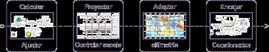 Curso online de Cálculo y ajuste de calibraciones y sistemas de coordenadas<br />http://itrazo.com/tienda/cursos/item/595-c-03ot-01ps-02sc.html