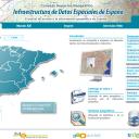 Cómo obtener información geográfica de los servidores web con CLIP, CIVIL, MDT o Global Mapper. Imagen www.idde.es<br />http://www.itrazo.com/itinerario/i-representando-la-realidad/2-en-la-red-hay-mucha-geografía.html