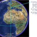 Cómo usar los sistemas de referencia oficiales y particulares. Proyecciones como la UTM para obtener XYZ. Consúltalo en:<br />http://www.itrazo.com/itinerario/i-representando-la-realidad/3-situando-las-cosas-en-su-sitio/item/100-i-i-0300-006000-01.html
