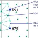 Definición, marcos de referencia y procesos de trabajo para medir de modo local, en los sistemas de referencia globales. ETRS89.<br />Encuéntralo en:<br />http://www.itrazo.com/itinerario/i-representando-la-realidad/3-situando-las-cosas-en-su-sitio.html
