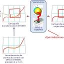 Cómo cambiar de Sistema de Coordenadas, la cartografía y el proyecto (CIVIL 3D y CLIP). Encuéntralo en:<br />http://www.itrazo.com/itinerario/i-representando-la-realidad/3-situando-las-cosas-en-su-sitio.html